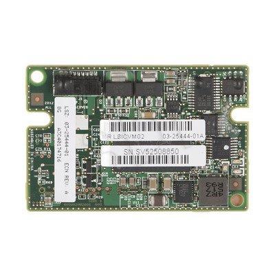 TFM module for FBU on PRAID EP420i