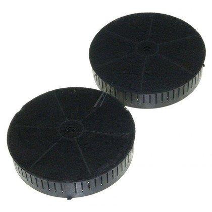 Filtr węglowy aktywny do okapu Electrolux (4055217501)