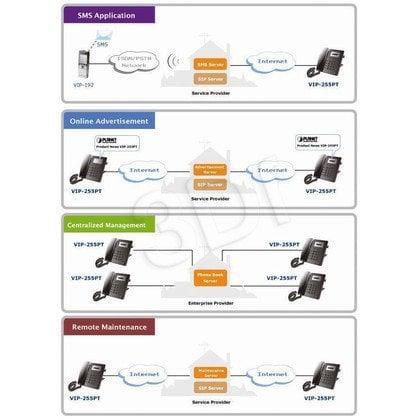 PLANET ( VIP-255PT ) Telefon VoIP / SIP / 2xRJ45 / PoE / SMS /