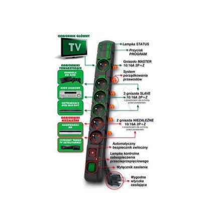 ACAR ECO PLUS listwa przeciwprzepięciowa,6gniazd/1,5m/cz