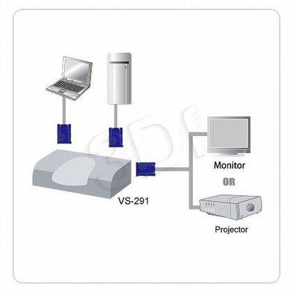 ATEN VS-291 Przełącznik SVGA 2/1