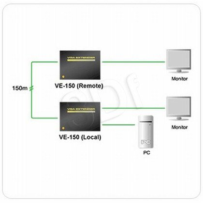 ATEN VE-150 Video Console Extender
