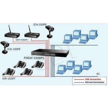 """PLANET / Zarządzalny / (FNSW-1608PS) - 16 x 10/100Mbps - 3.2Gbps, 8K, 2.5Mbit, 19"""" PoE"""