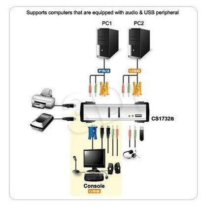 ATEN KVM 2/1 USB 2.0 PS/2 CS-1732B