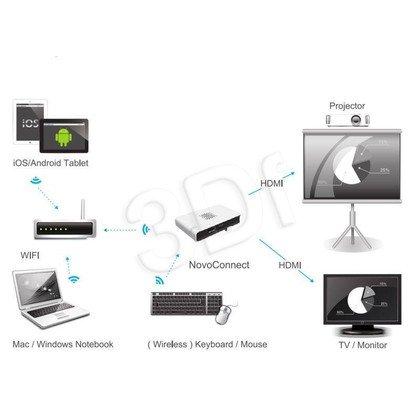 VIVITEK SYSTEM BEZPRZEWODOWEJ PREZENTACJI NOVOCONNECT B360