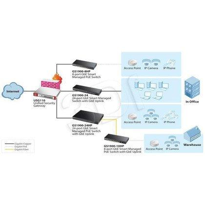 Switch zarządzalny Zyxel GS1900-24HP 24x1GB/s, 2x1Gb/s SFP Zasilanie LAN (PoE)