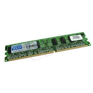 Pamięci DIMM (DDR)