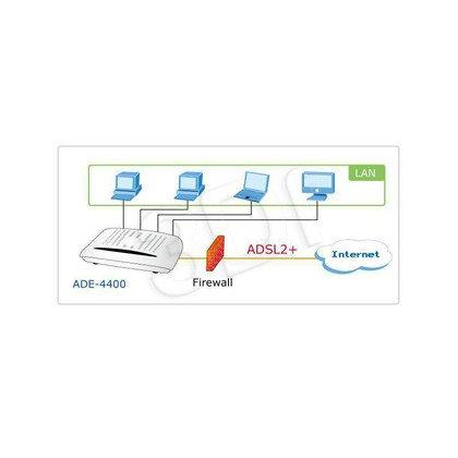 PLANET ADE-4400A (v3) ADSL 2/2+ Modem/Router ADSL 4RJ45, neostrada i netia - linia analogowa, IP Filtering, URL i Keyword blocking