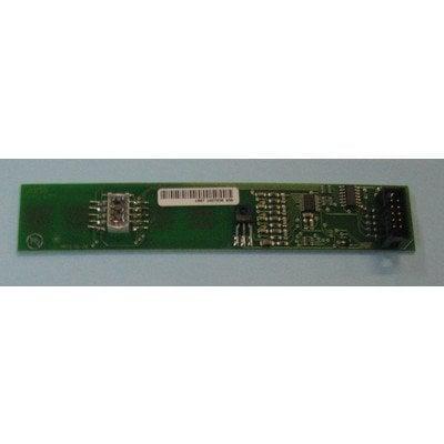 Panel sterowania (248947)