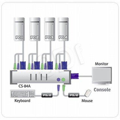 ATEN CS-84A KVM 4/1 PS/2 Master Desktop+kable